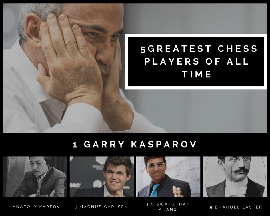 Greatest chess players of all time